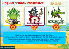 Singular Plural Possessive