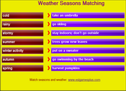 Weather, Clothes ESL Vocabulary Mobile Game – iPad, android or Mobile Devices