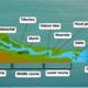 river-diagram