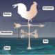 wind-vane-diagram